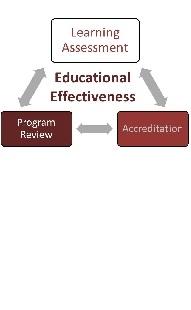 AEQI Directives